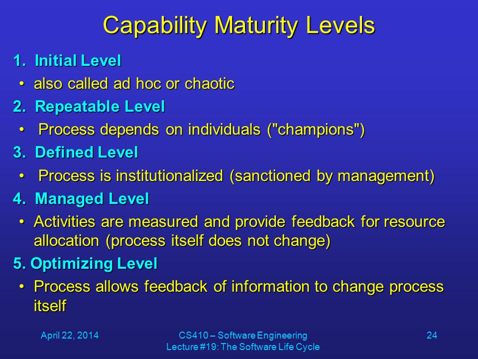April 22, 2014CS410 – Software Engineering Lecture #19: The Software Life Cycle 24 Capability Maturity Levels 1.