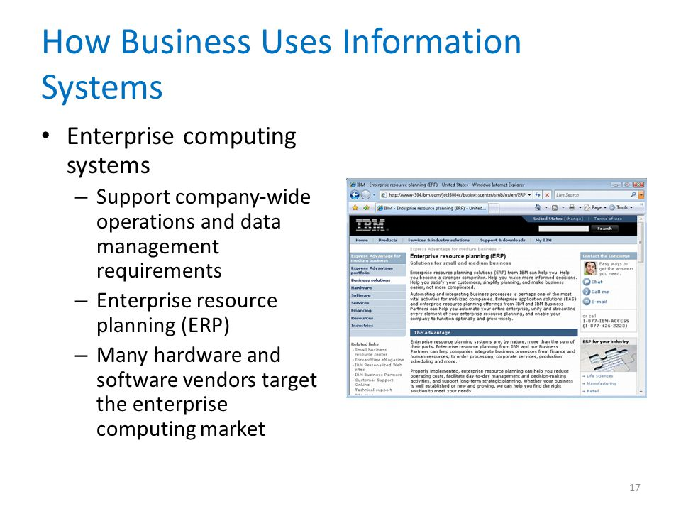 How Business Uses Information Systems Enterprise computing systems – Support company-wide operations and data management requirements – Enterprise resource planning (ERP) – Many hardware and software vendors target the enterprise computing market 17