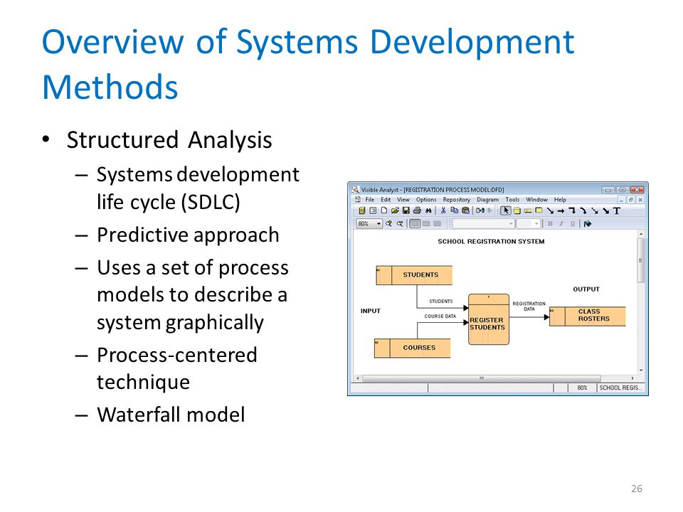 Overview of Systems Development Methods Structured Analysis – Systems development life cycle (SDLC) – Predictive approach – Uses a set of process models to describe a system graphically – Process-centered technique – Waterfall model 26