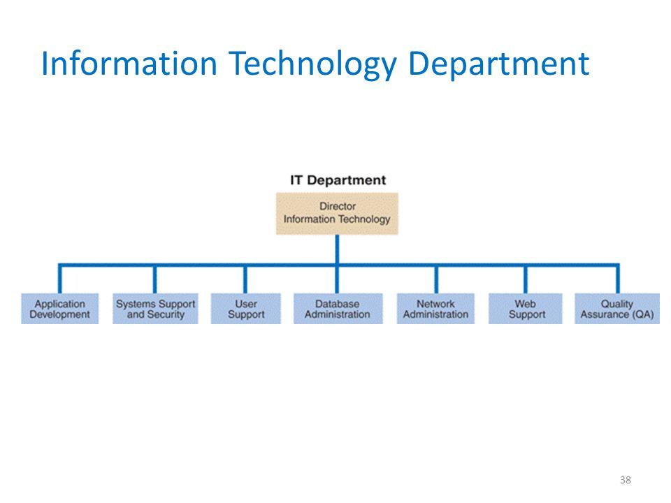 Information Technology Department 38