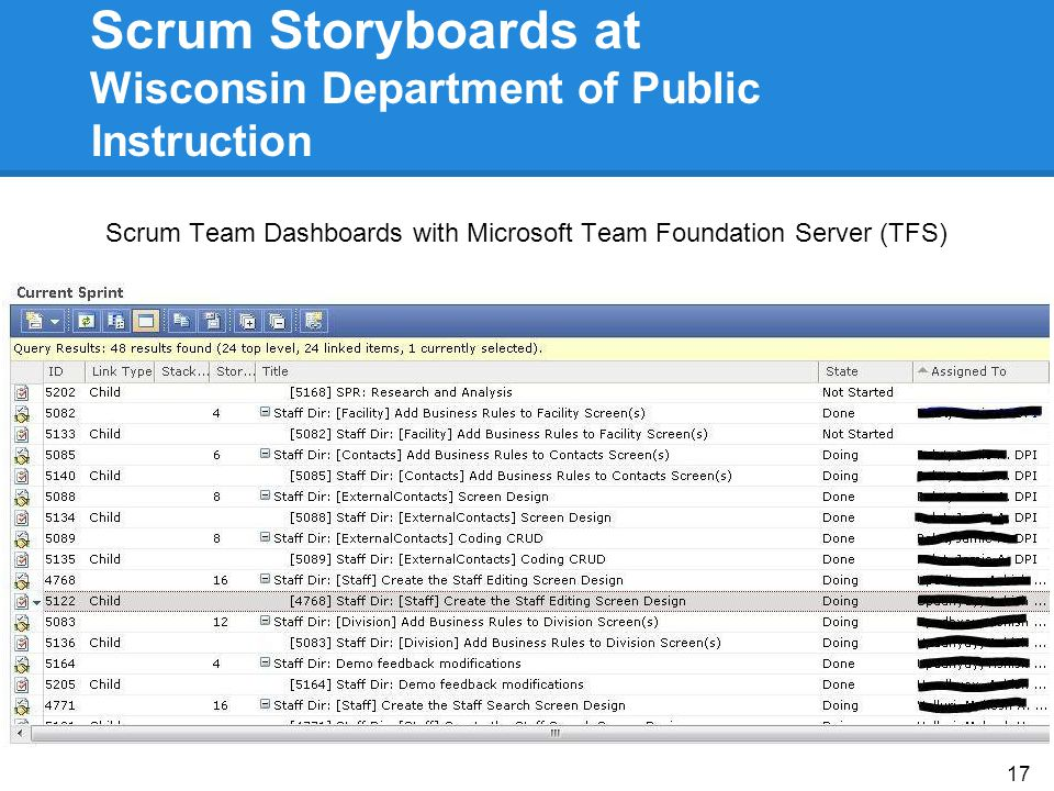 Scrum Storyboards at Wisconsin Department of Public Instruction Scrum Team Dashboards with Microsoft Team Foundation Server (TFS) 17