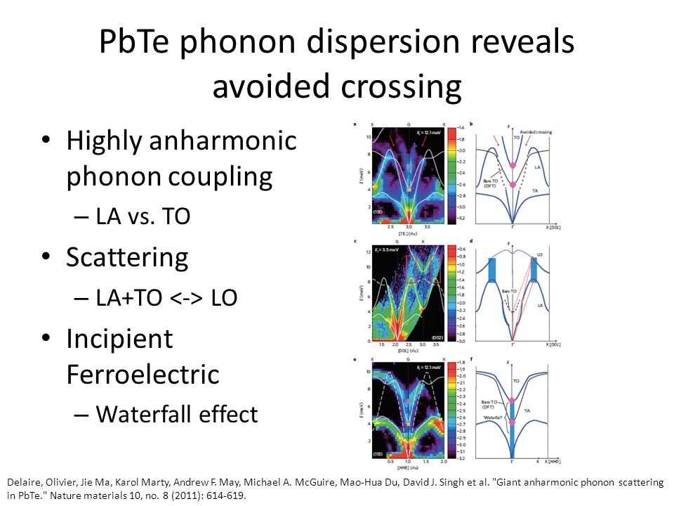 PbTe phonon dispersion reveals avoided crossing Highly anharmonic phonon coupling – LA vs. TO Scattering – LA+TO LO Incipient Ferroelectric – Waterfal