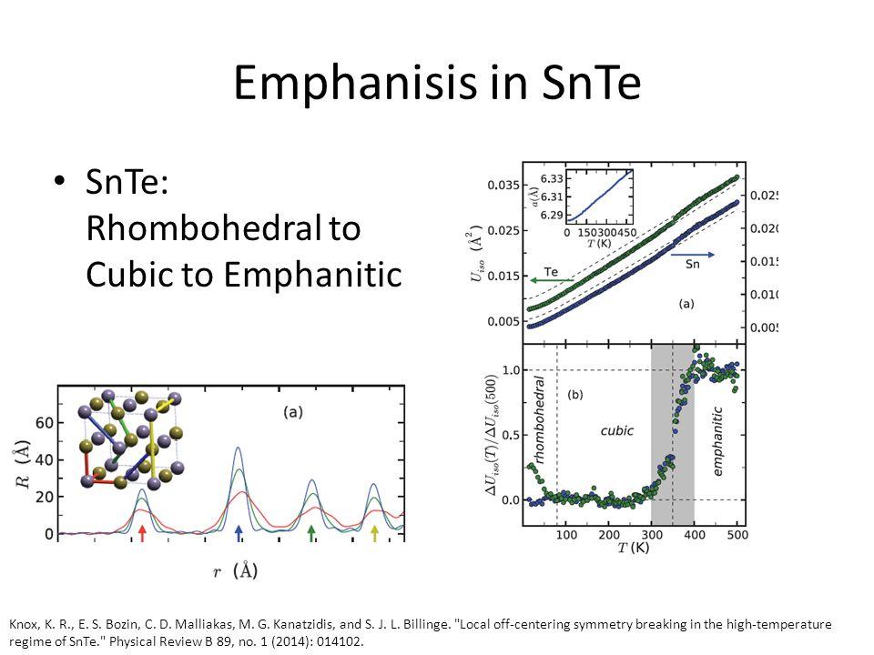 Emphanisis in SnTe Knox, K. R., E. S. Bozin, C.