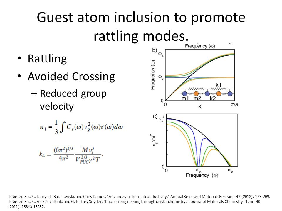 Guest atom inclusion to promote rattling modes. Rattling Avoided Crossing – Reduced group velocity Toberer, Eric S., Lauryn L. Baranowski, and Chris D