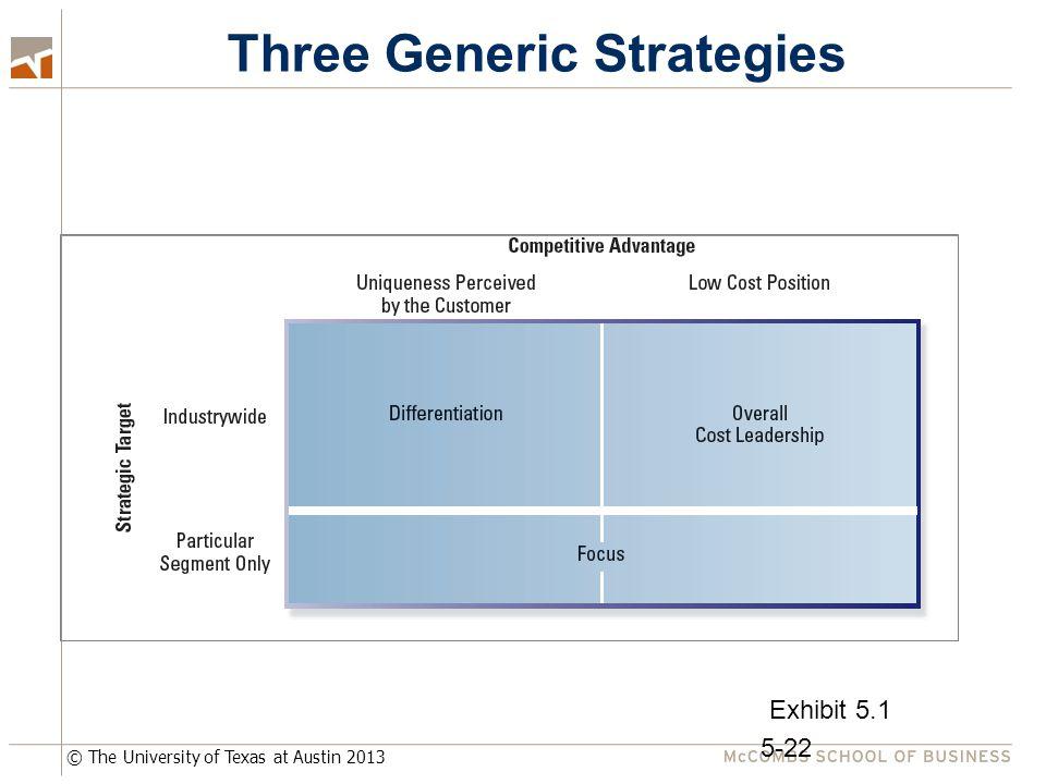© The University of Texas at Austin 2013 Three Generic Strategies 5-22 Exhibit 5.1