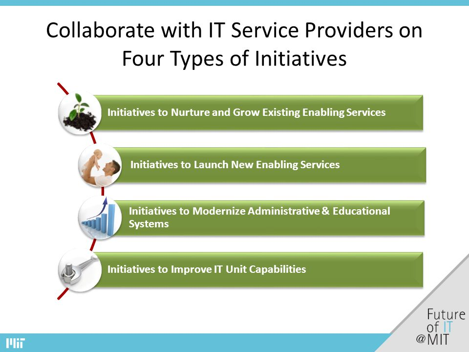 Collaborate with IT Service Providers on Four Types of Initiatives Initiatives to Nurture and Grow Existing Enabling Services Initiatives to Launch New Enabling Services Initiatives to Modernize Administrative & Educational Systems Initiatives to Improve IT Unit Capabilities