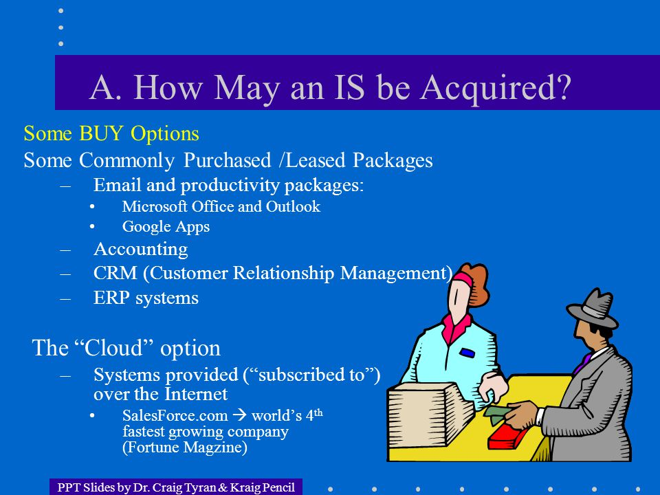 PPT Slides by Dr. Craig Tyran & Kraig Pencil A. How May an IS be Acquired? Some BUY Options Some Commonly Purchased /Leased Packages –Email and produc