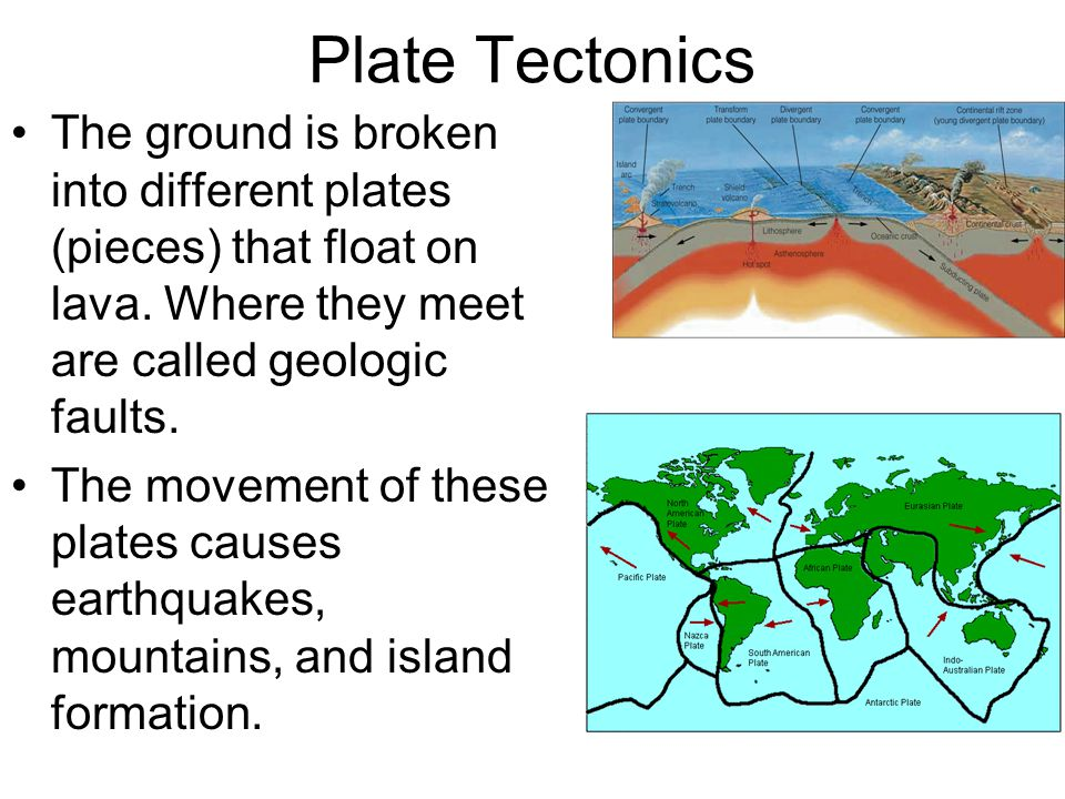 Plate Tectonics The ground is broken into different plates (pieces) that float on lava.