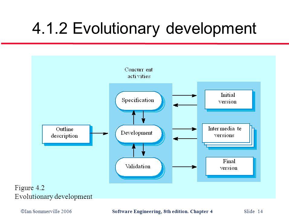 © Ian Sommerville 2006Software Engineering, 8th edition. Chapter 4 Slide 14 4.1.2 Evolutionary development Figure 4.2 Evolutionary development