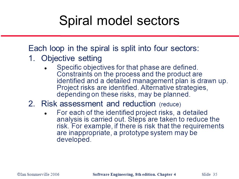 © Ian Sommerville 2006Software Engineering, 8th edition. Chapter 4 Slide 35 Spiral model sectors Each loop in the spiral is split into four sectors: 1