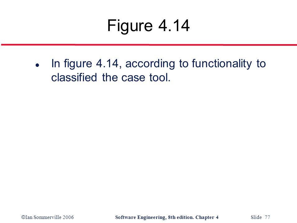 © Ian Sommerville 2006Software Engineering, 8th edition. Chapter 4 Slide 77 Figure 4.14 l In figure 4.14, according to functionality to classified the