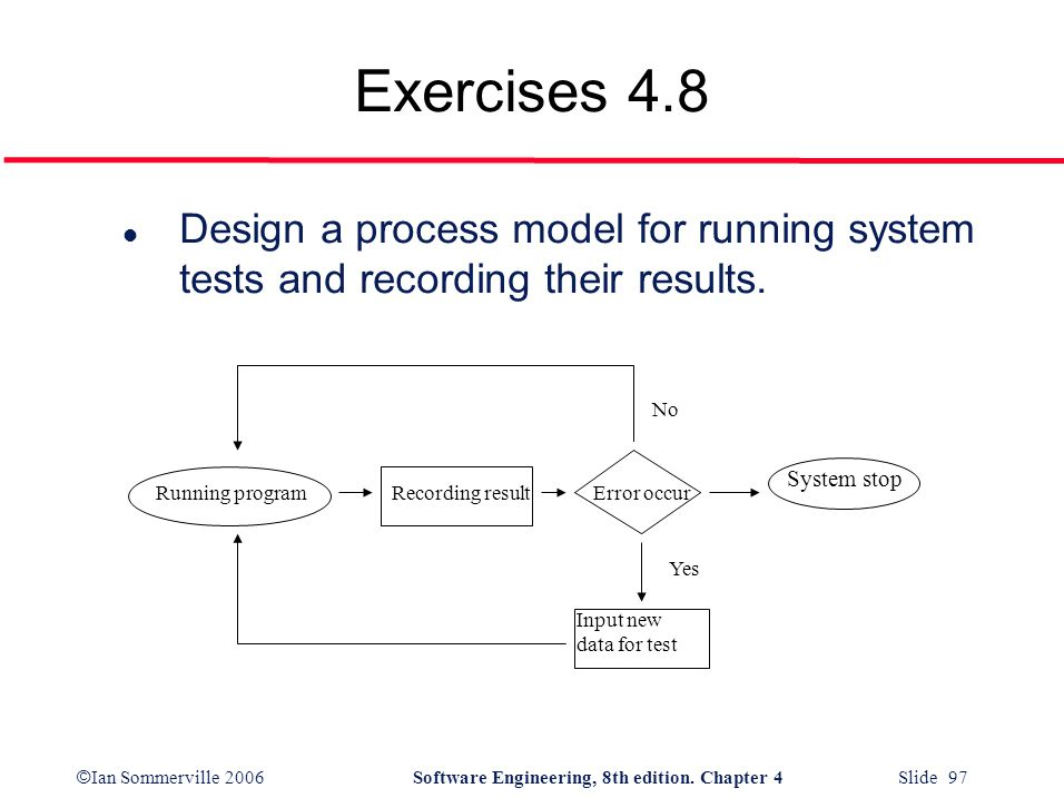 © Ian Sommerville 2006Software Engineering, 8th edition. Chapter 4 Slide 97 Exercises 4.8 l Design a process model for running system tests and record