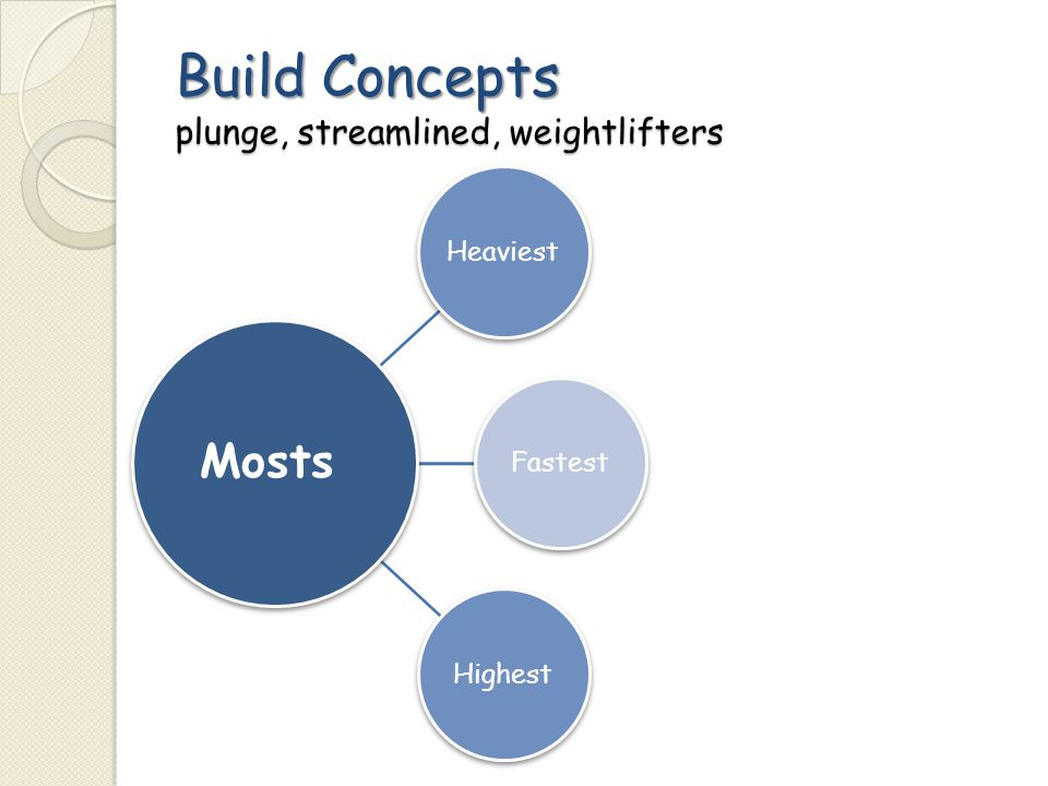 Build Concepts plunge, streamlined, weightlifters HeaviestFastestHighest Mosts