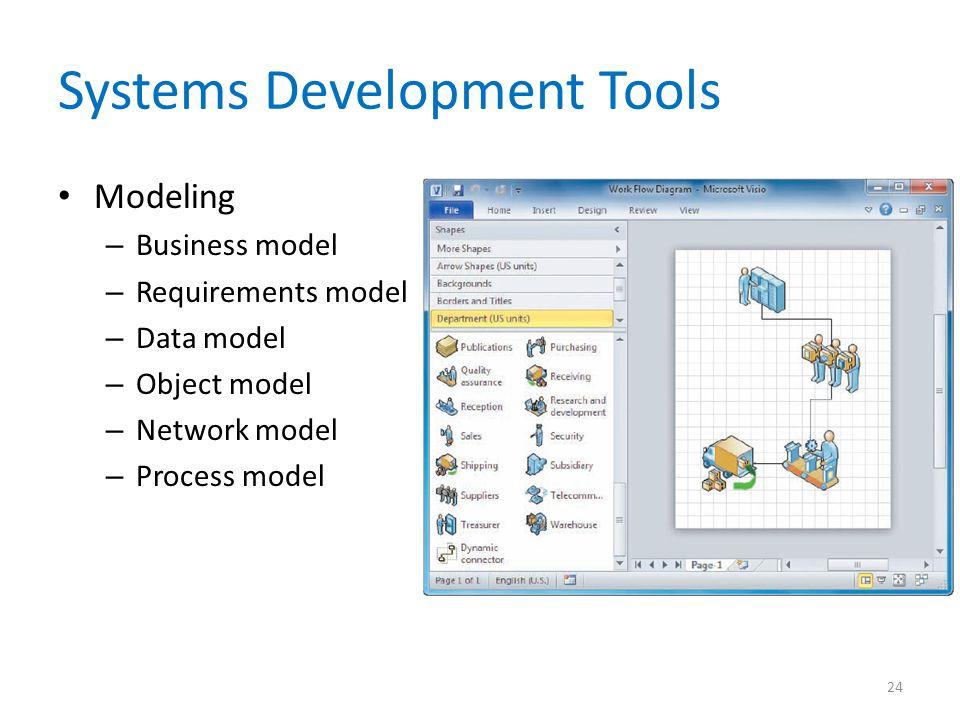 Systems Development Tools Modeling – Business model – Requirements model – Data model – Object model – Network model – Process model 24