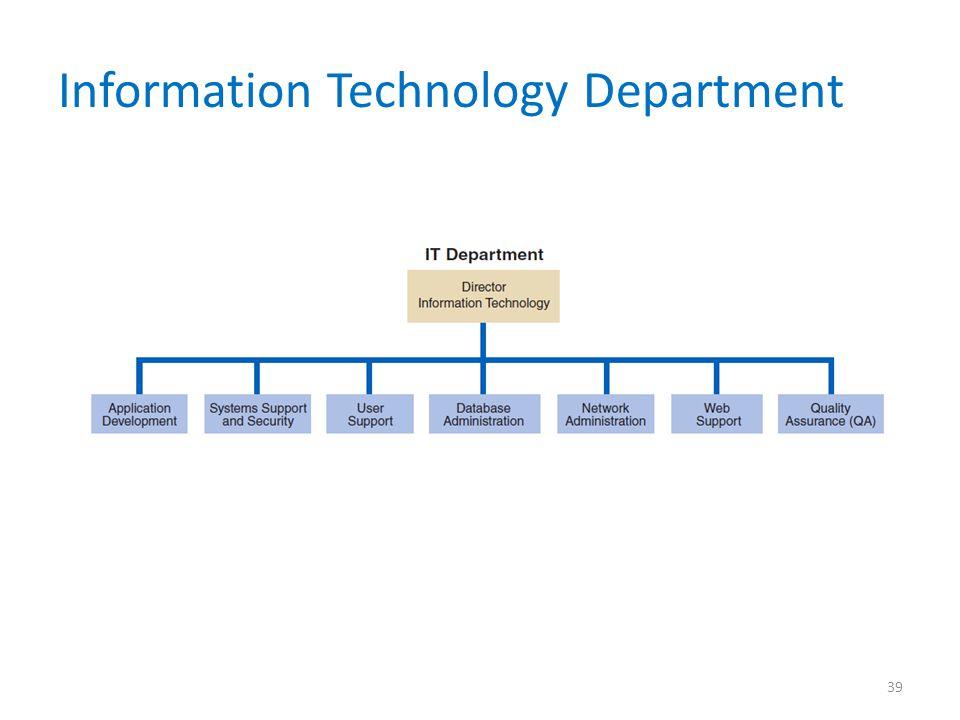 Information Technology Department 39