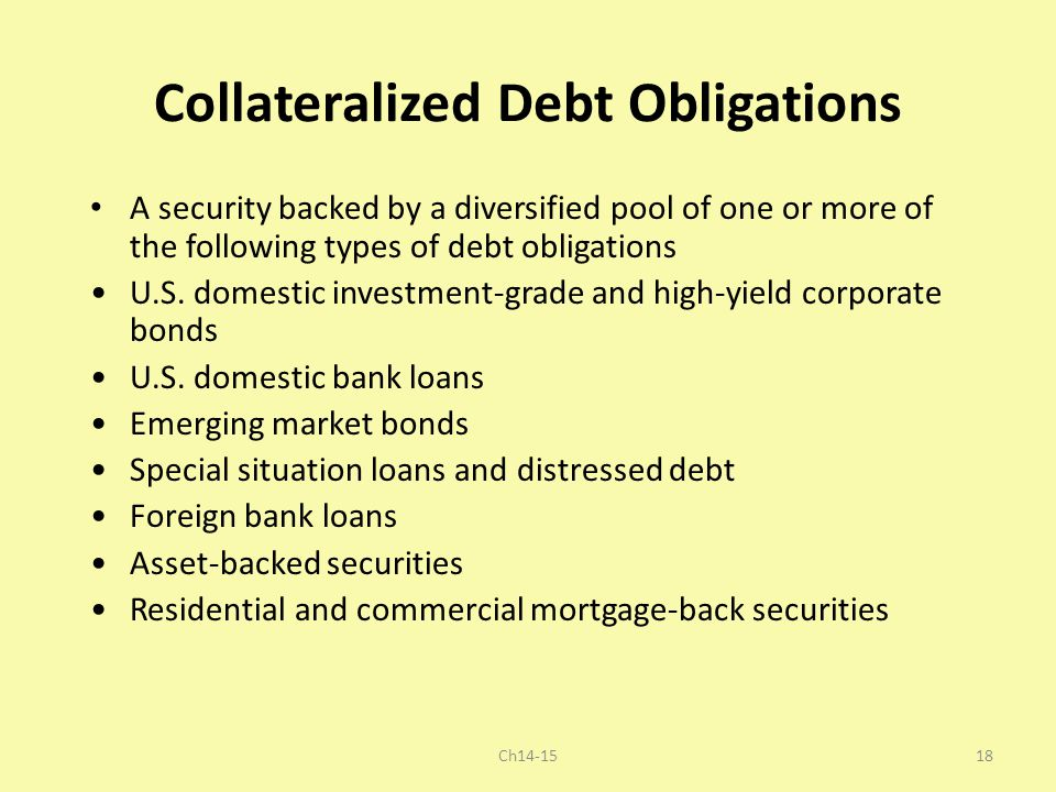 Collateralized Debt Obligations A security backed by a diversified pool of one or more of the following types of debt obligations U.S. domestic invest