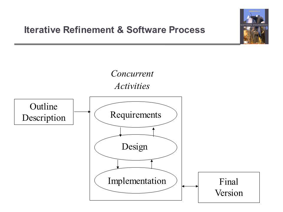 Iterative Refinement & Software Process Outline Description Concurrent Activities Requirements Design Implementation Final Version