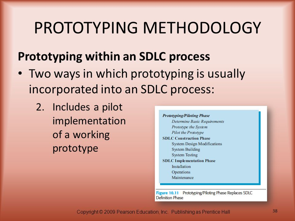 Copyright © 2009 Pearson Education, Inc. Publishing as Prentice Hall 38 PROTOTYPING METHODOLOGY Two ways in which prototyping is usually incorporated
