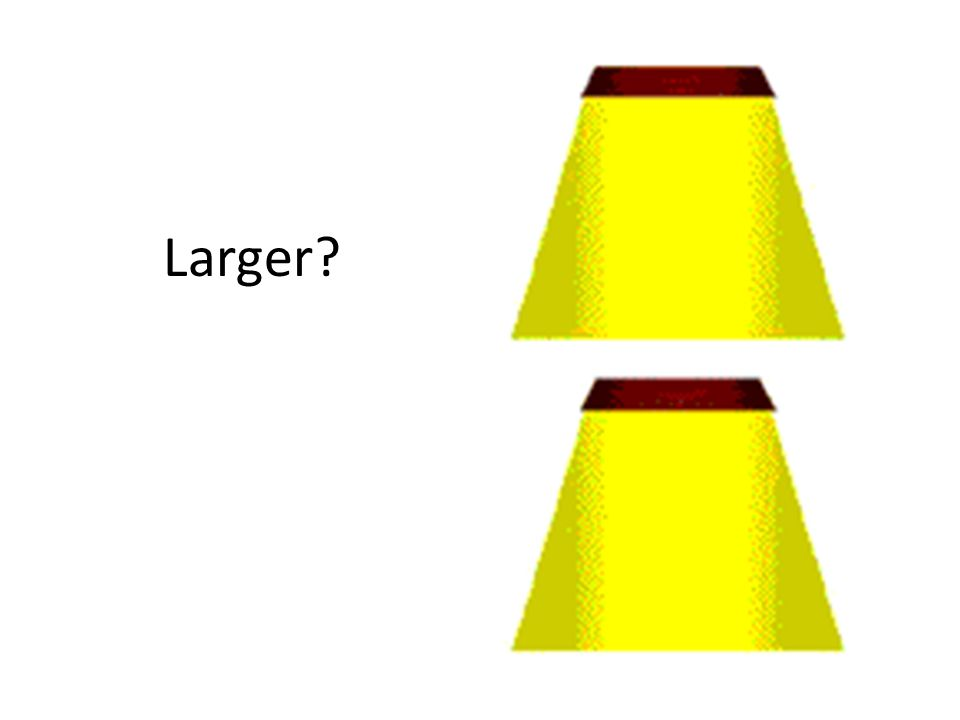 Optical illusions Compare the size and shape