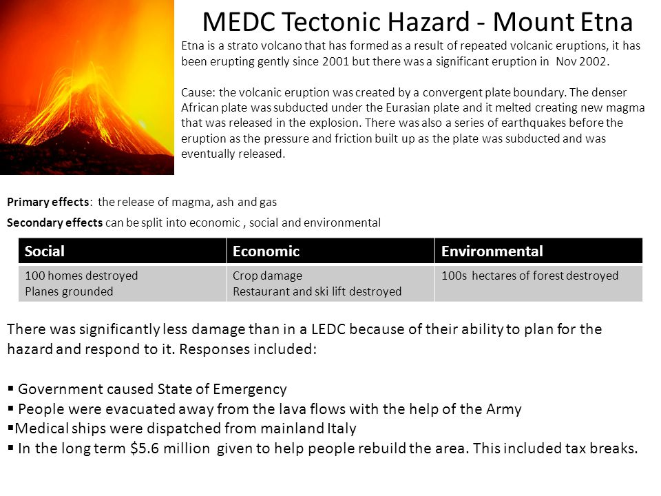 MEDC Tectonic Hazard - Mount Etna Etna is a strato volcano that has formed as a result of repeated volcanic eruptions, it has been erupting gently sin