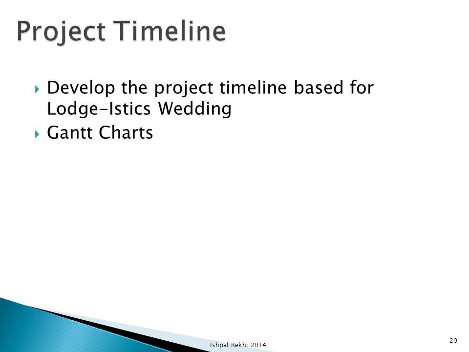  Develop the project timeline based for Lodge-Istics Wedding  Gantt Charts Ishpal Rekhi 2014 20