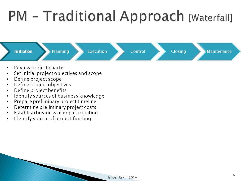 InitiationPlanningExecutionControlClosingMaintenance Review project charter Set initial project objectives and scope Define project scope Define proje