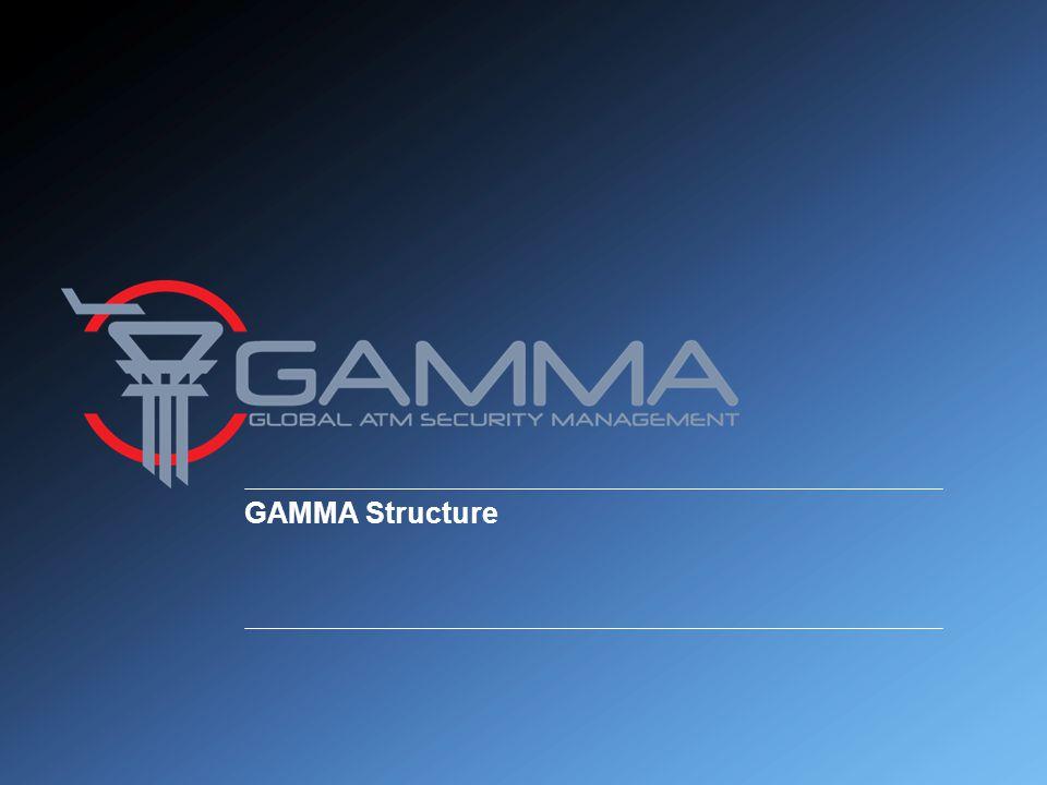 GAMMA Structure