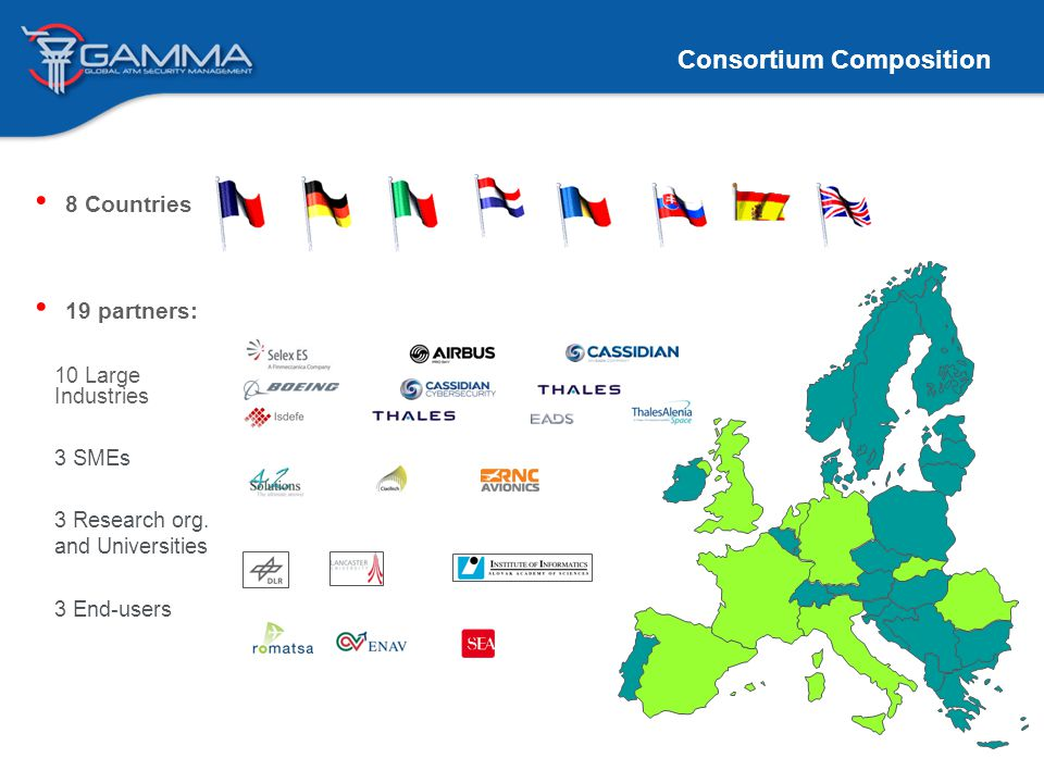 Consortium Composition 8 Countries 10 Large Industries 3 SMEs 3 Research org.