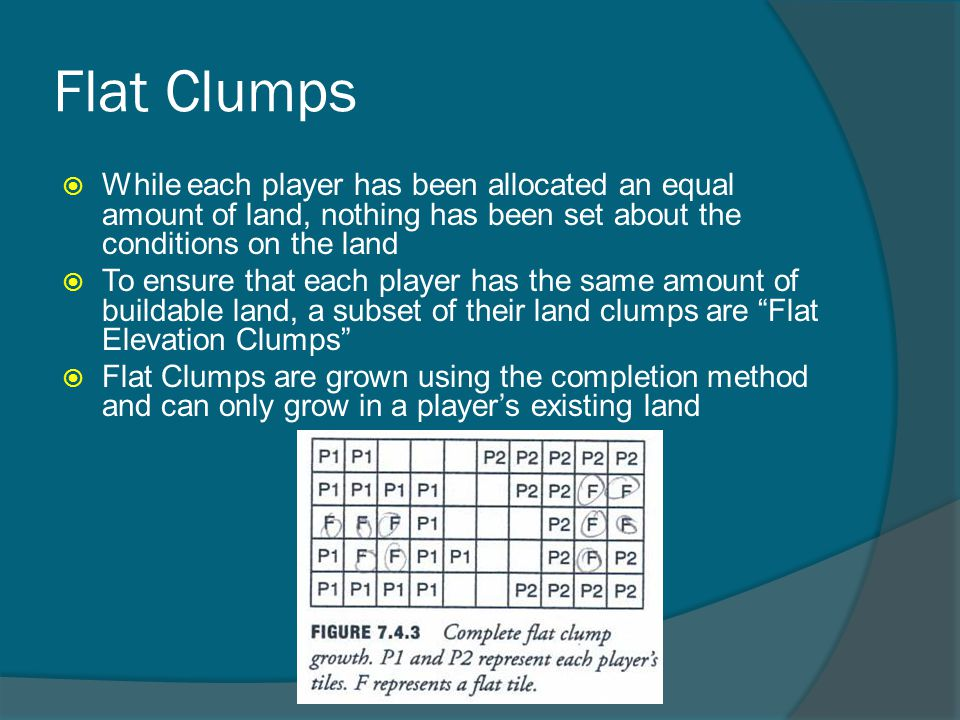 Flat Clumps  While each player has been allocated an equal amount of land, nothing has been set about the conditions on the land  To ensure that each player has the same amount of buildable land, a subset of their land clumps are Flat Elevation Clumps  Flat Clumps are grown using the completion method and can only grow in a player's existing land