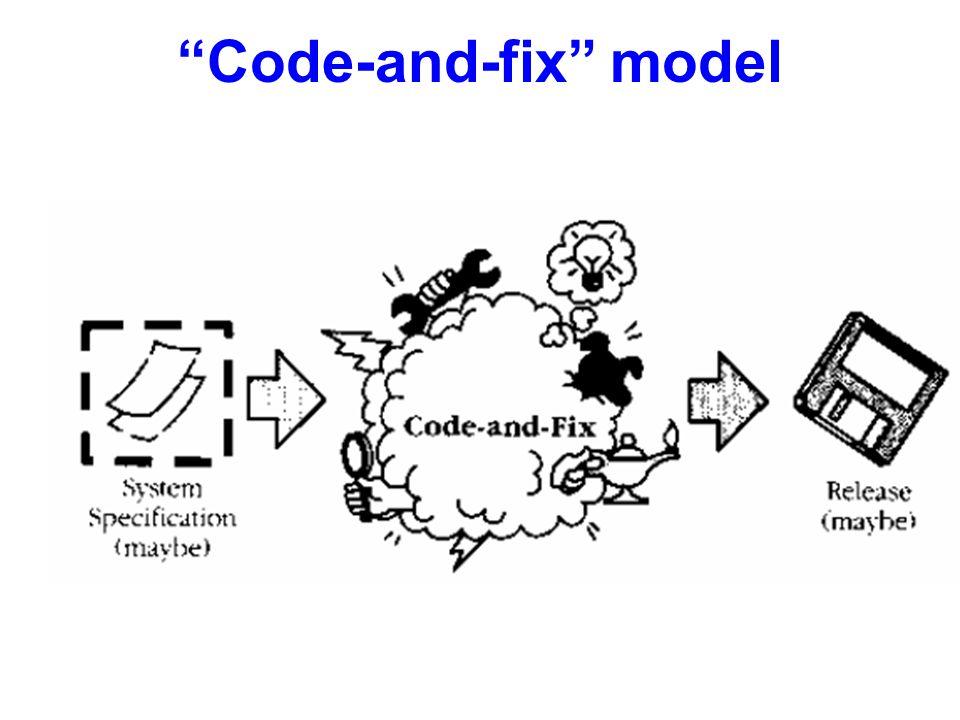 Code-and-fix model