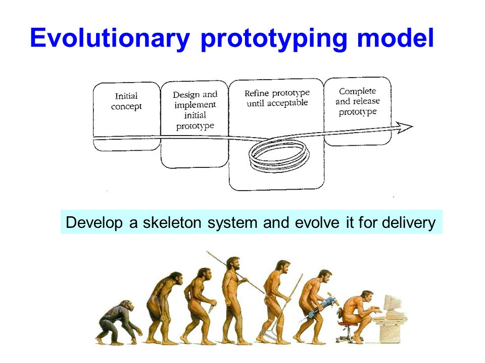 Evolutionary prototyping model Develop a skeleton system and evolve it for delivery