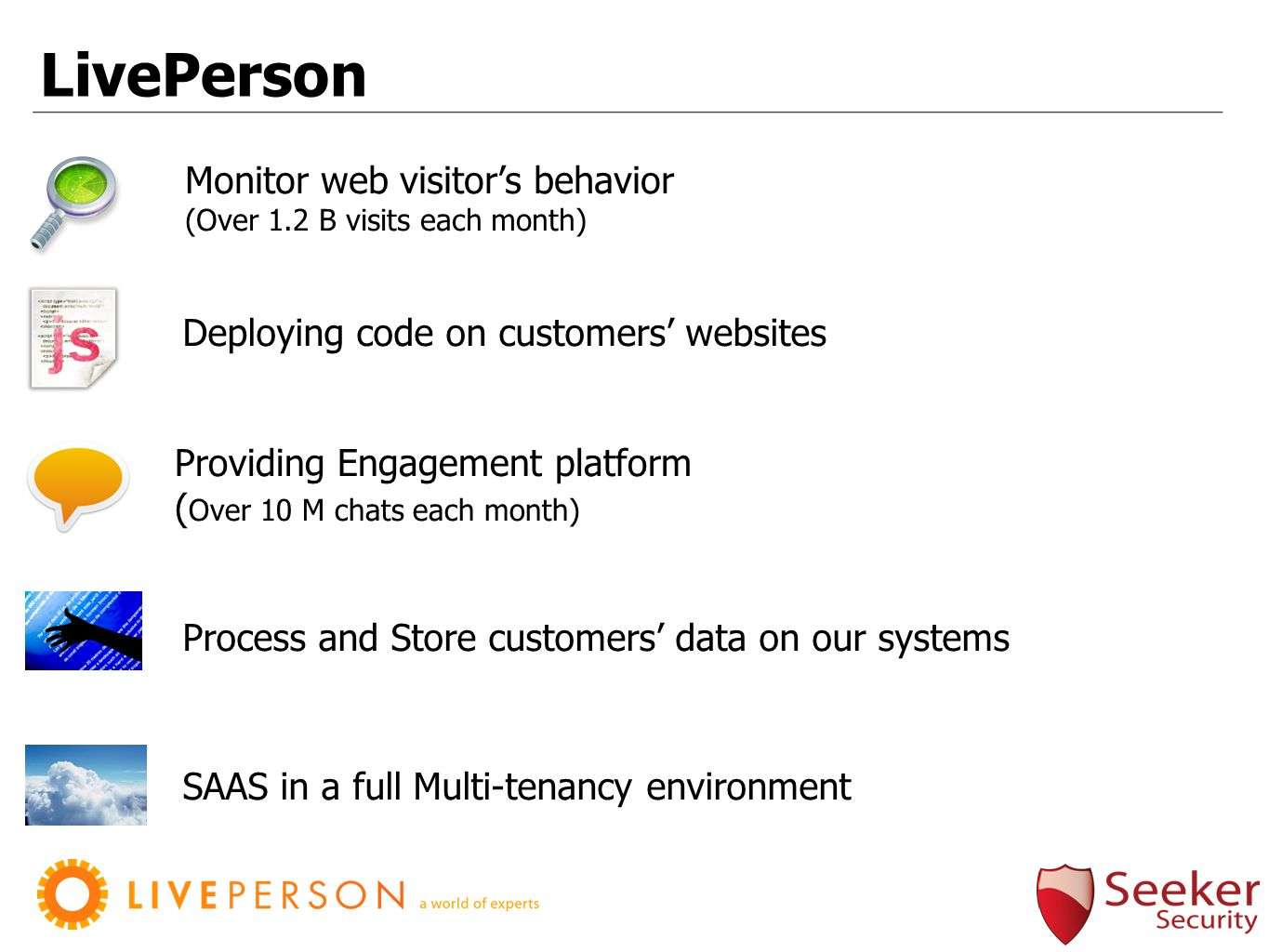 LivePerson Monitor web visitor's behavior (Over 1.2 B visits each month) Providing Engagement platform ( Over 10 M chats each month) Deploying code on customers' websites SAAS in a full Multi-tenancy environment Process and Store customers' data on our systems