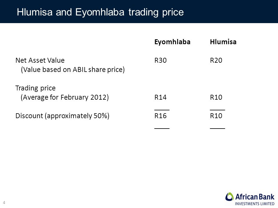 Hlumisa and Eyomhlaba trading price EyomhlabaHlumisa Net Asset Value R30R20 (Value based on ABIL share price) Trading price (Average for February 2012)R14R10____ Discount (approximately 50%)R16R10____ 4