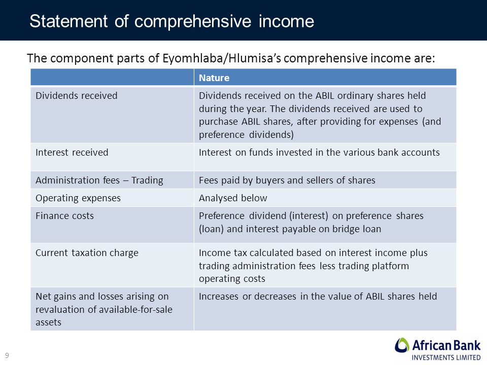 Statement of comprehensive income The component parts of Eyomhlaba/Hlumisa's comprehensive income are: 9 Nature Dividends receivedDividends received on the ABIL ordinary shares held during the year.
