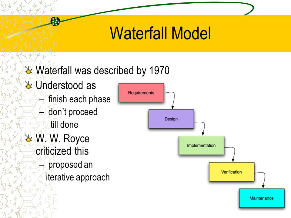 3 Waterfall Model Waterfall was described by 1970 Understood as –finish each phase –don't proceed till done W. W. Royce criticized this –proposed an i