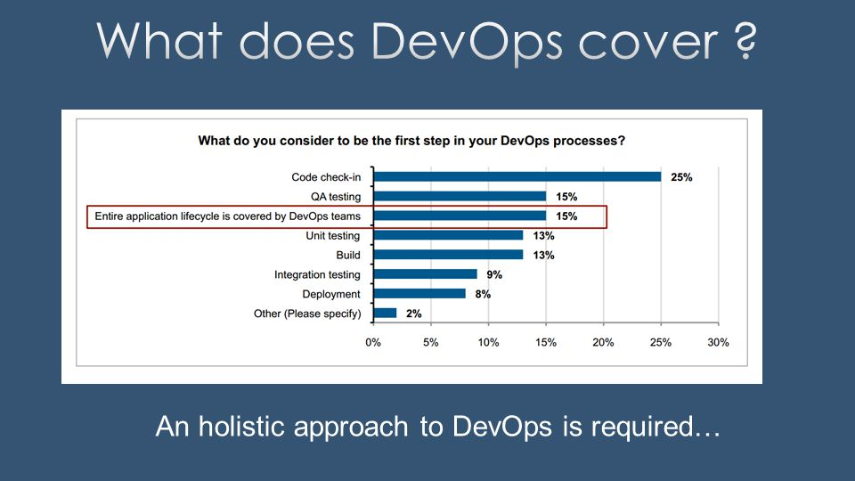 An holistic approach to DevOps is required…