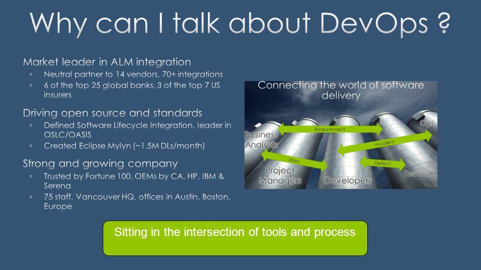 Release Automation Build Automation Continuous DeliveryContinuous Integration Assets/ Automation
