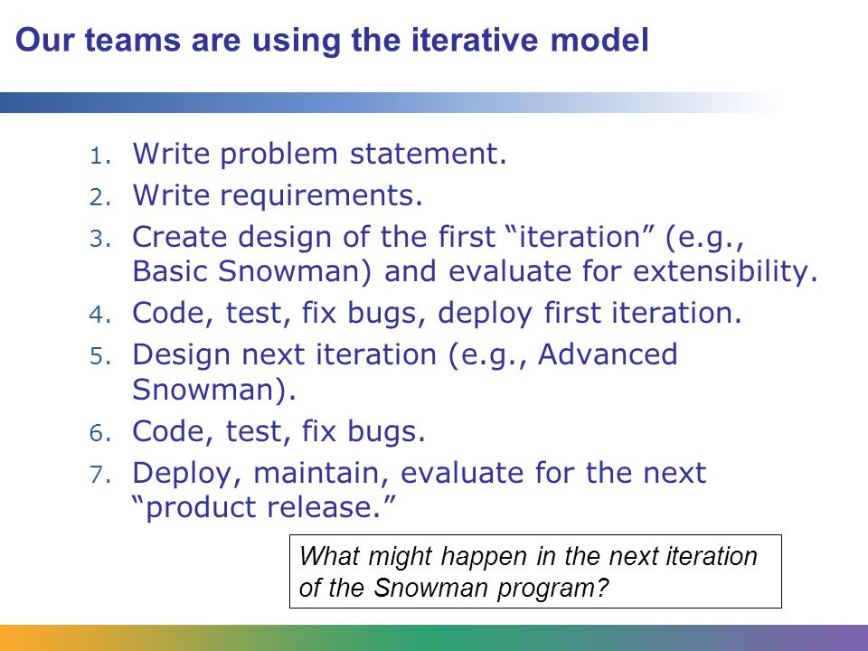 Our teams are using the iterative model 1. Write problem statement.