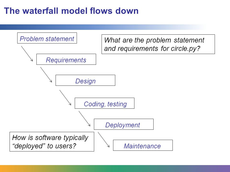 The waterfall model has important limitations Too linear (no way to circle back during the process to correct or to apply lessons learned along the way) No user feedback after deployment What does linear mean.
