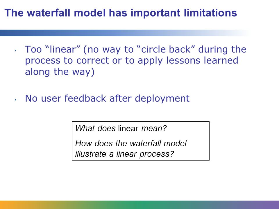 The iterative model is cyclical 1.Problem statement2.