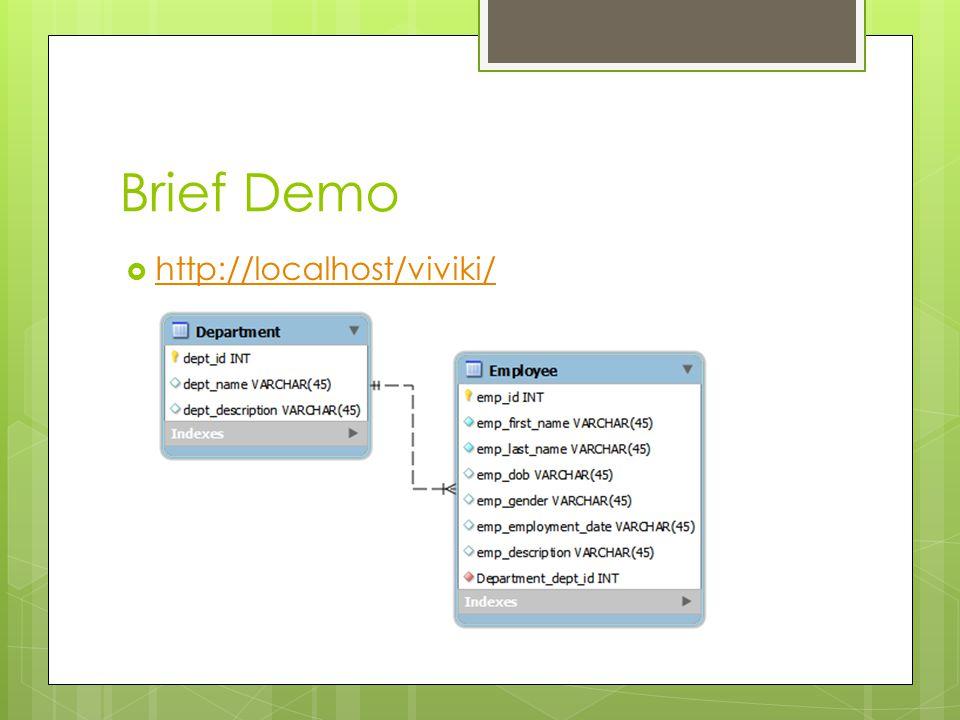 Brief Demo  http://localhost/viviki/ http://localhost/viviki/