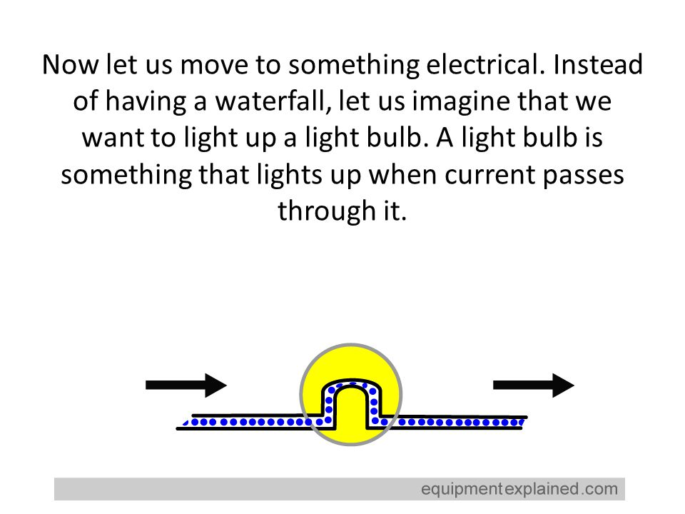Now let us move to something electrical. Instead of having a waterfall, let us imagine that we want to light up a light bulb. A light bulb is somethin