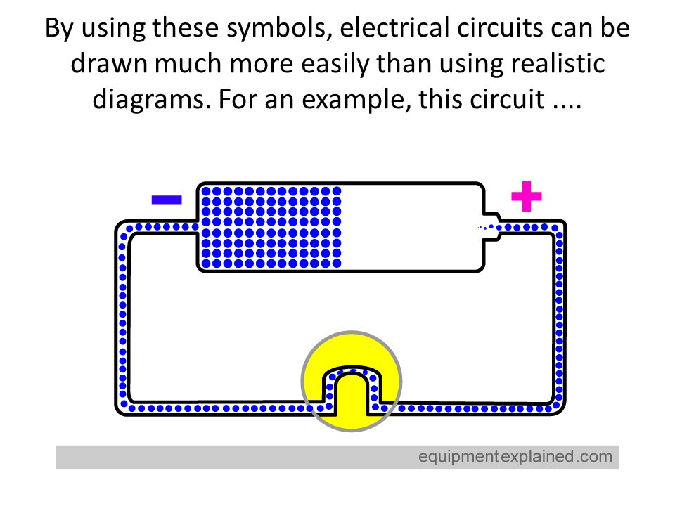 By using these symbols, electrical circuits can be drawn much more easily than using realistic diagrams. For an example, this circuit....