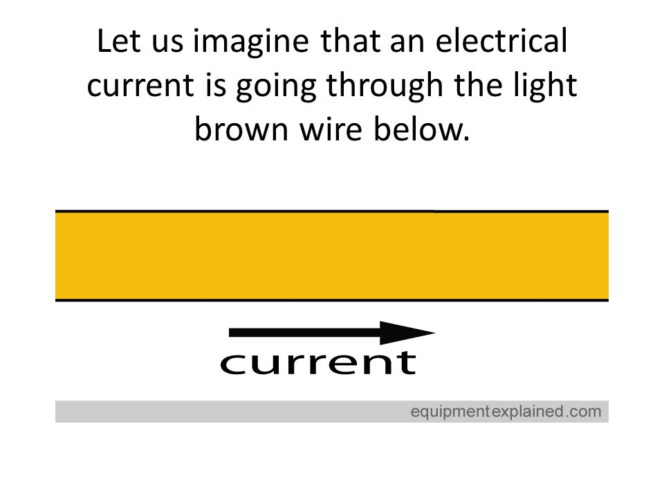 Let us imagine that an electrical current is going through the light brown wire below.
