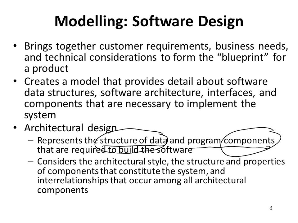 "6 Modelling: Software Design Brings together customer requirements, business needs, and technical considerations to form the ""blueprint"" for a product"