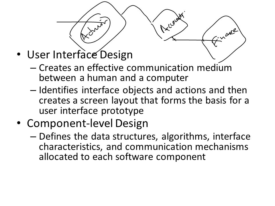 User Interface Design – Creates an effective communication medium between a human and a computer – Identifies interface objects and actions and then c