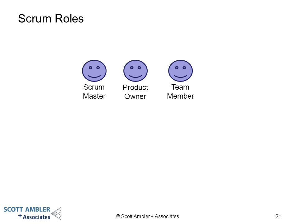 Scrum Roles © Scott Ambler + Associates21 Scrum Master Team Member Product Owner