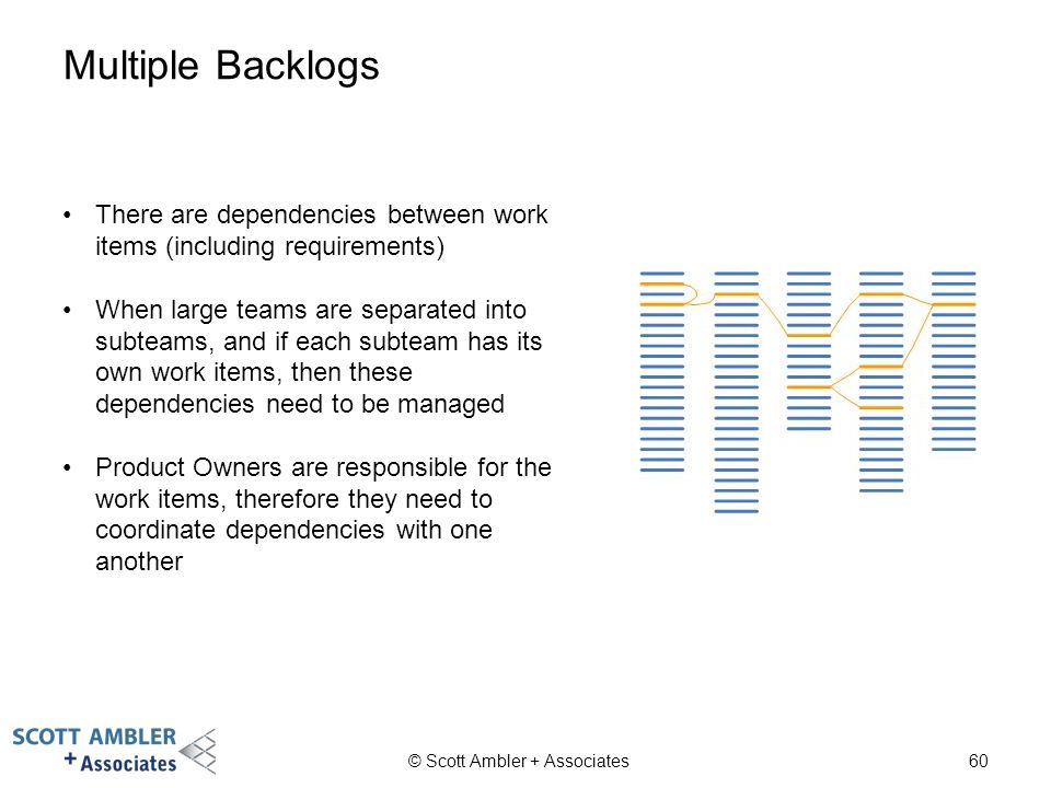 Multiple Backlogs © Scott Ambler + Associates60 There are dependencies between work items (including requirements) When large teams are separated into