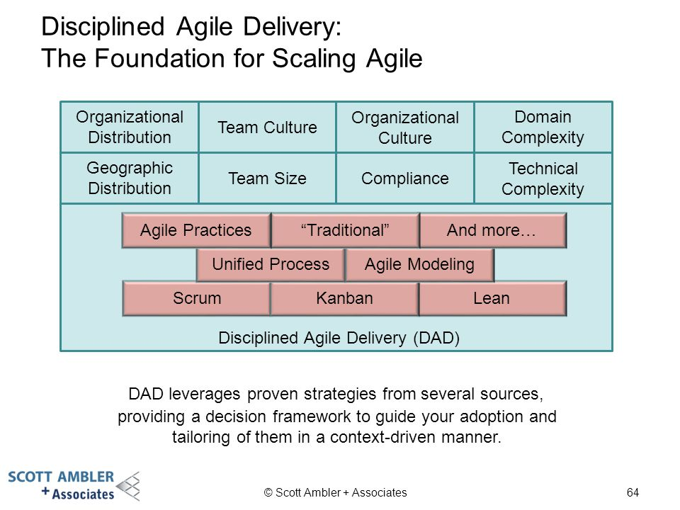 Disciplined Agile Delivery (DAD) Disciplined Agile Delivery: The Foundation for Scaling Agile © Scott Ambler + Associates64 ScrumLeanKanban Unified Pr
