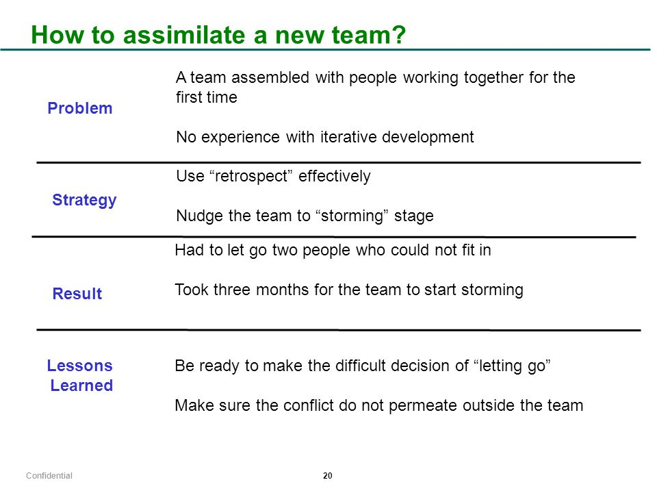 Confidential 20 How to assimilate a new team.